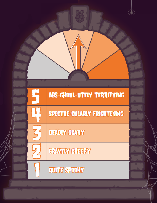 We'll be rating these projects using the all-knowing MagPi SPOOK-O-METER