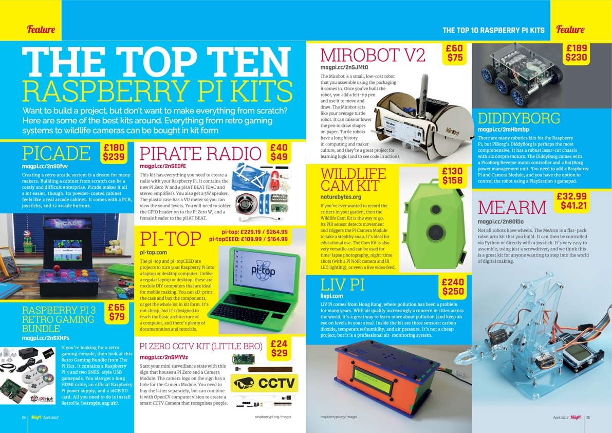 Incredible Raspberry Pi Projects in Issue 56 of The MagPi ...