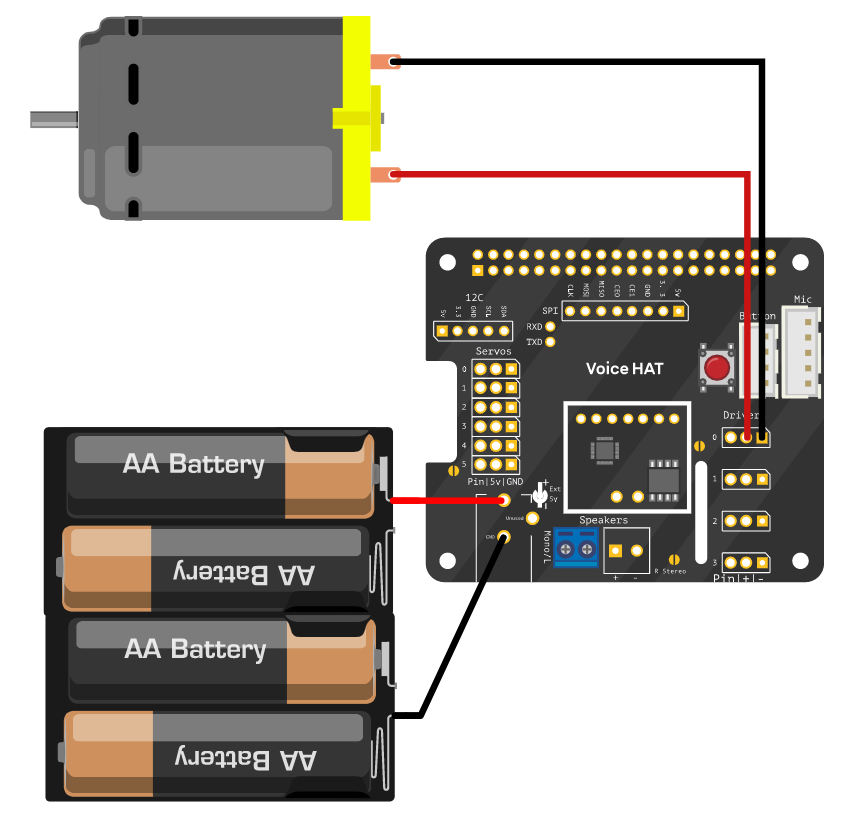 Control a motor with the AIY projects Voice HAT - The MagPi