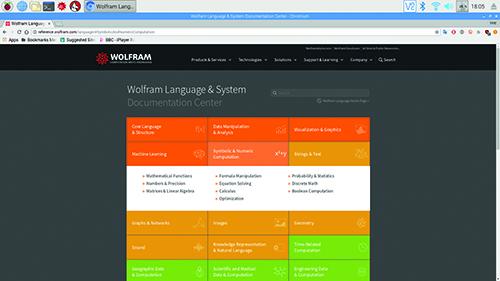 Wolfram Language Documentation center
