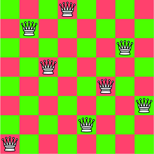 Solve the eight queens chess problem - The MagPi MagazineThe MagPi