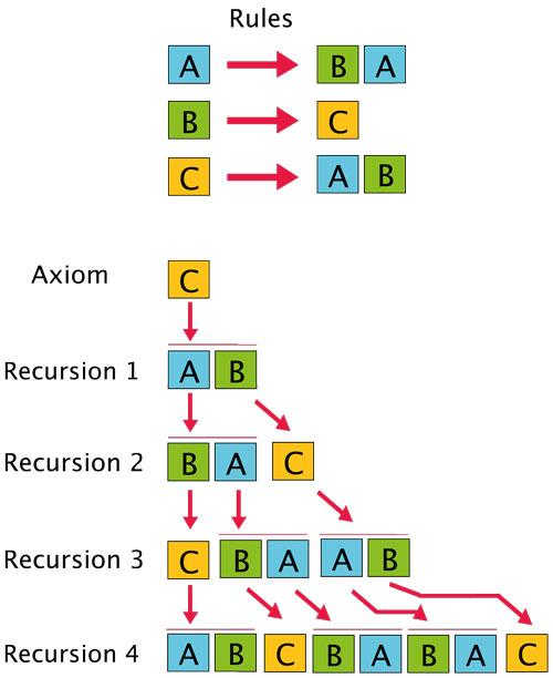 Fractal Music Figure-1