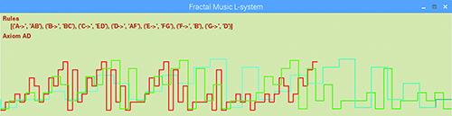 Fractal Music Figure 2
