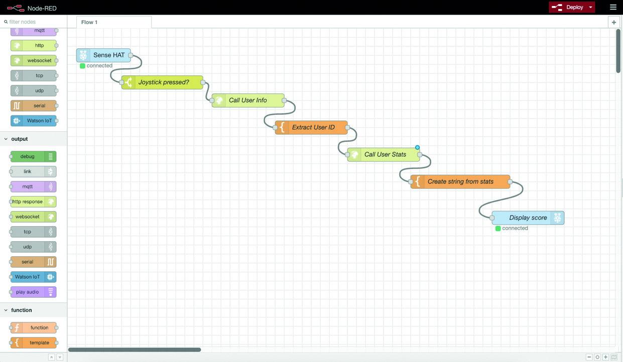 npm install node-red-node-pi-sense-hat