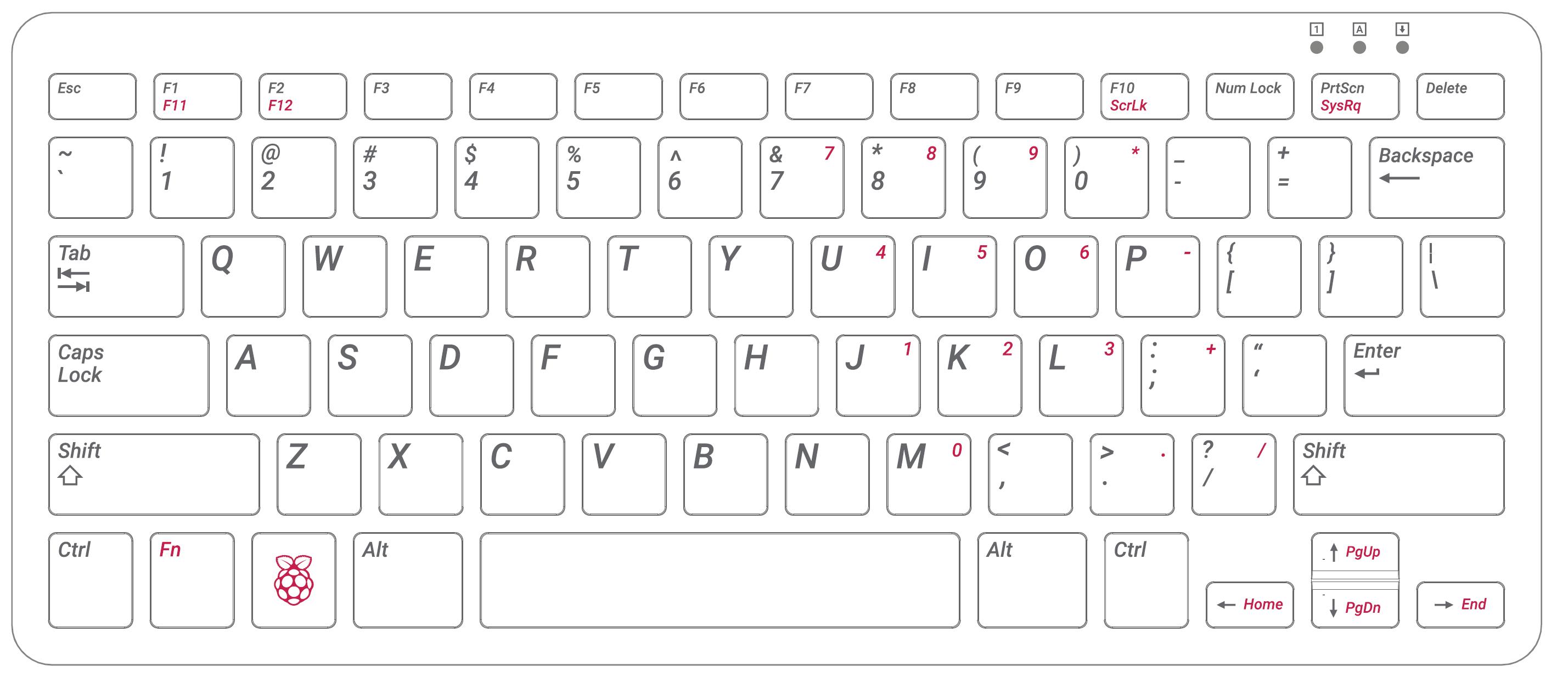Official Keyboard Hub - Six International Options
